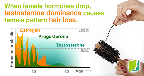 When Female Hormones Drop This Can Cause Hair loss